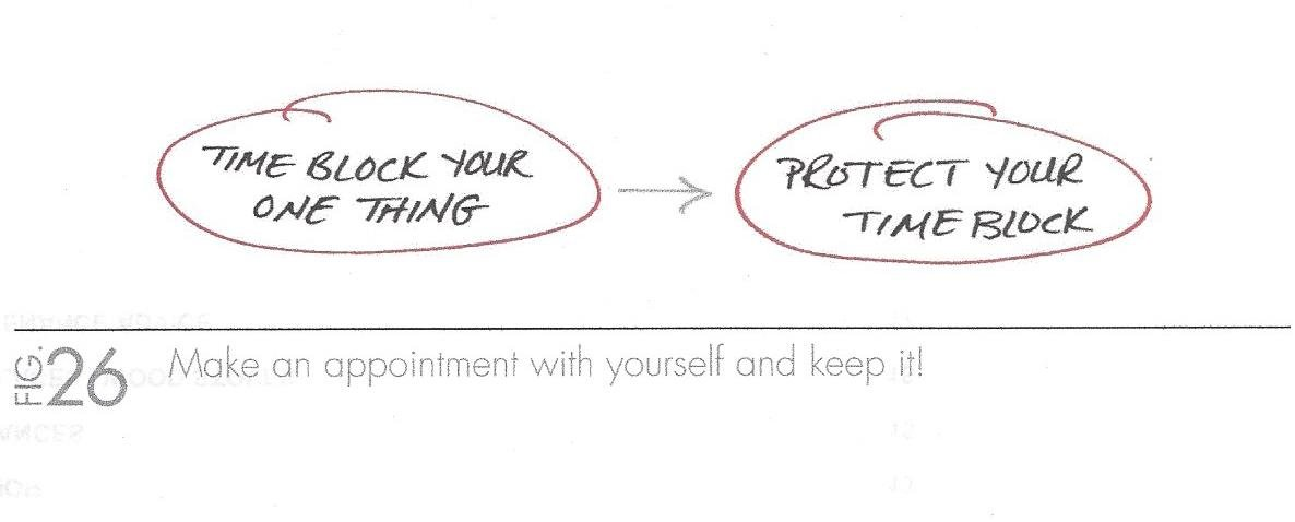 One_Thing_-_Make_an_Appointment_with_yourself_and_Keep_It