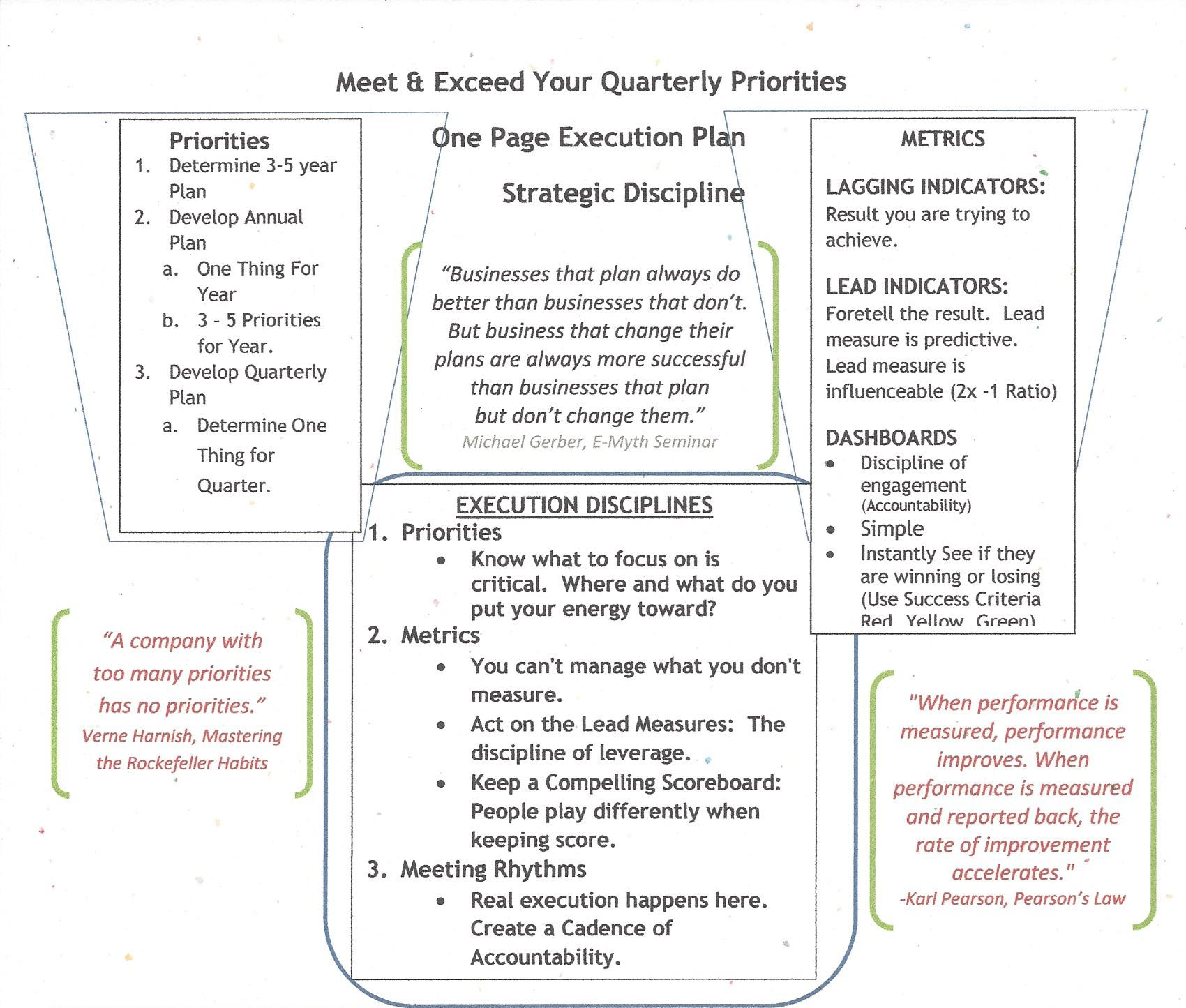 Top One Page Execution Plan - Meet or Exceed Quarterly Priority.jpg