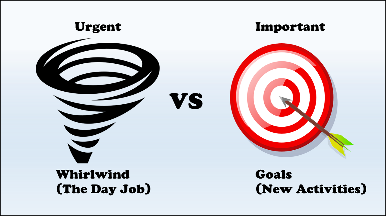 whirlwind-vs-goals.png