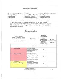 Job Summary Scorecard Key Competencies resized 600