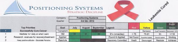 Pos. Systems Third Quarter Dashboard resized 600