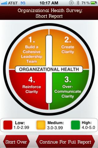 The Advantage   Organizational Health Survey resized 600
