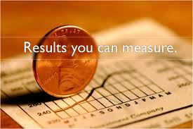 measurable results