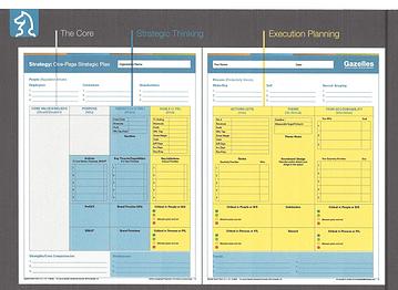 Core   Strategic Thinking   Execution Slide (RH) resized 600
