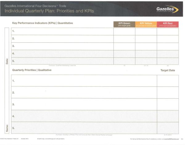 Individual Quarterly Plan   Priorities