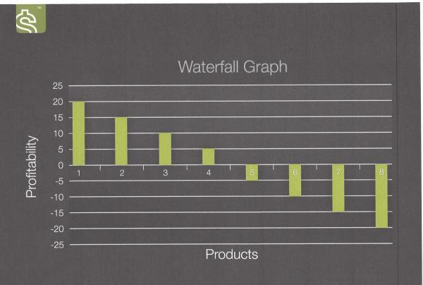 CASH   Waterfall Chart (IP) resized 600
