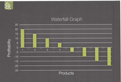 CASH   Waterfall Chart (IP) resized 600