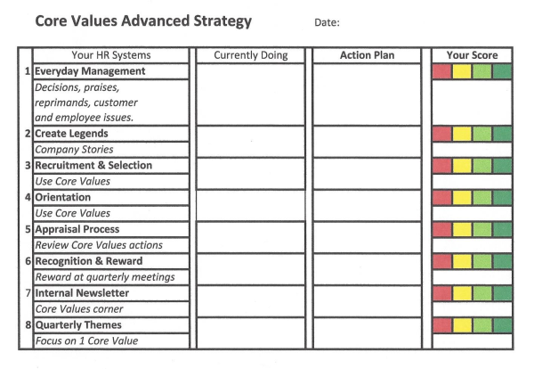 Advanced Core Values Measures (PS) resized 600