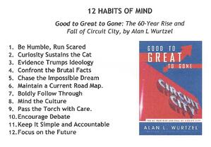 12 Habits of Mind (Good to Great to Gone)