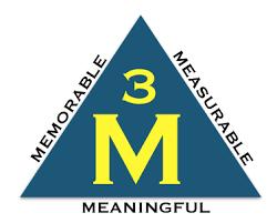 3Ms- Meaningful, Measureable, Memorable
