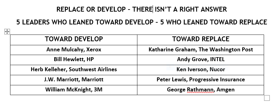 5 LEADERS DEVELOP OR REPLACE - BE 2.0