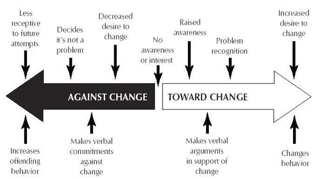 642_Against_-_For_Change