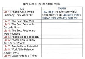 9 Lies and #1 Truth About Work