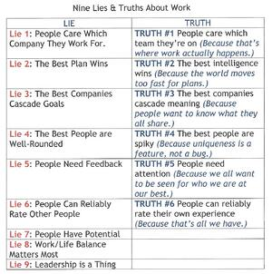 9 Lies and Truths About Work (Lies #1 - 6)