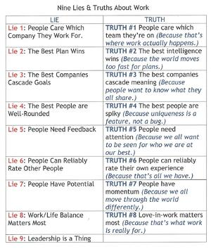 9 Lies and Truths About Work (Lies #1 - 8)