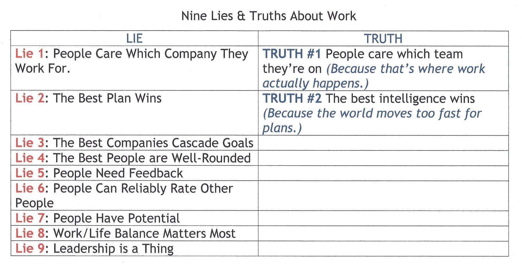 9 Lies and Truths About Work (Truth #1 & #2)