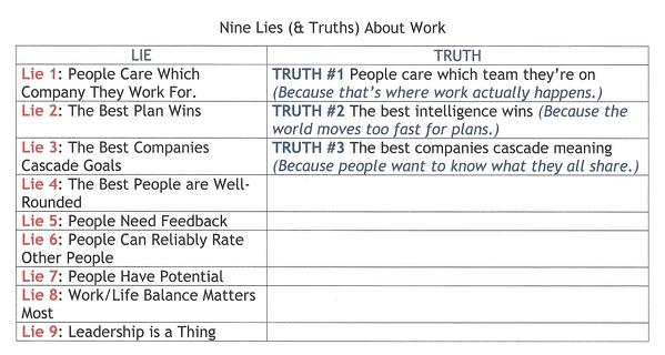 9 Lies and Truths About Work (Truth #1 - 3)-1