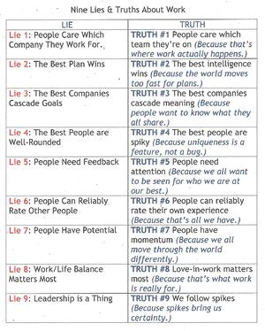 9 Lies and Truths About Work (italics)
