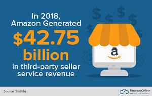 Amazon-Stats-2 3rd Party Sellers
