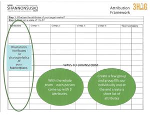 Brainstorm Attitubtion Framework - Attributes.jpeg-1