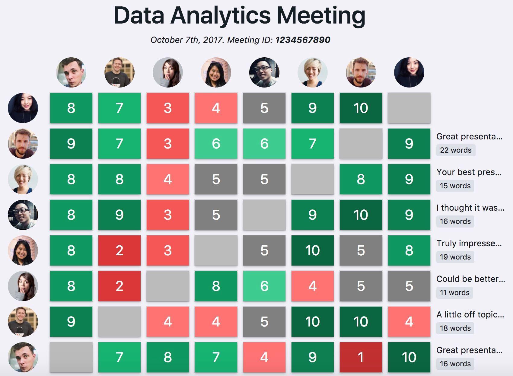 Bridgewater Data Analytics Meeting