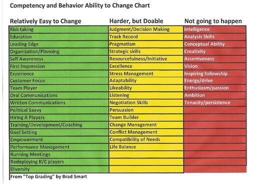 Competency_Ability_to_Change_Chart.jpg