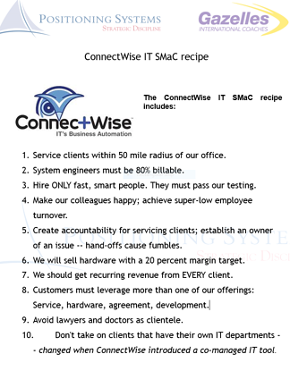 ConnectWise SMaC Recipe