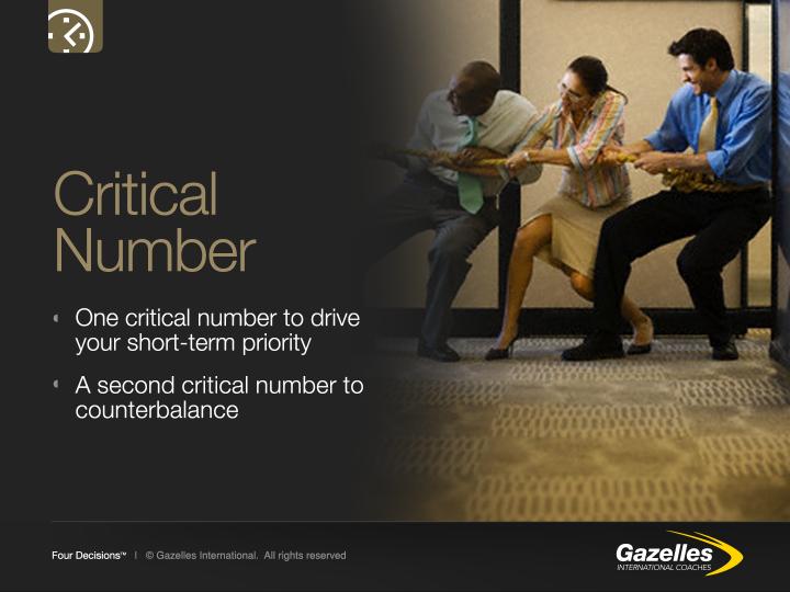 Critical Number - Counter Balance