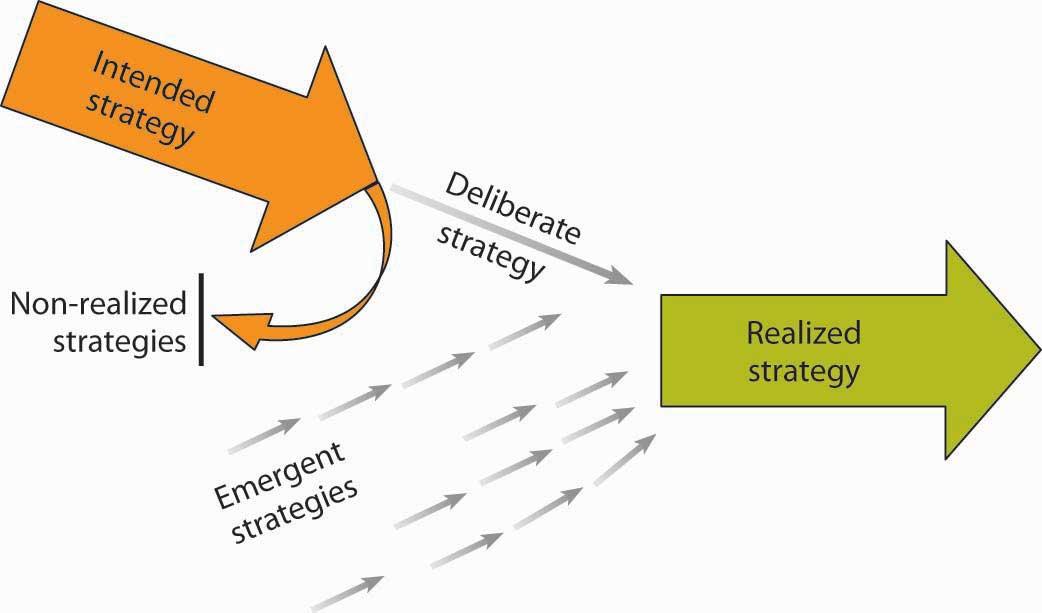 Emergent Strategy.jpg