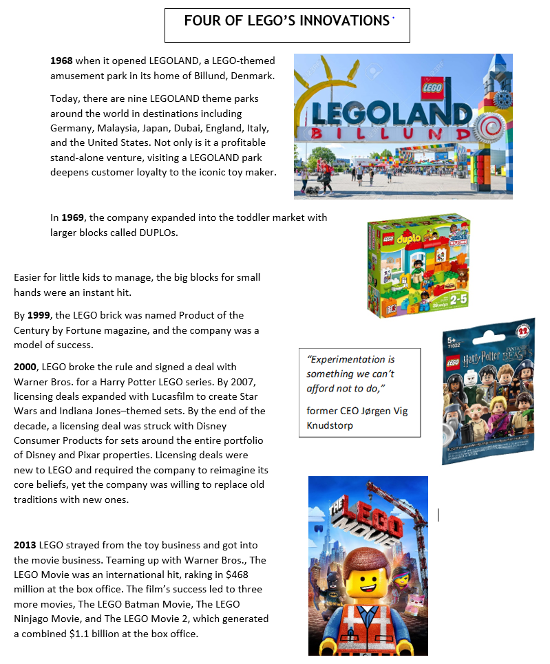 FOUR OF LEGOS INNOVATIONS