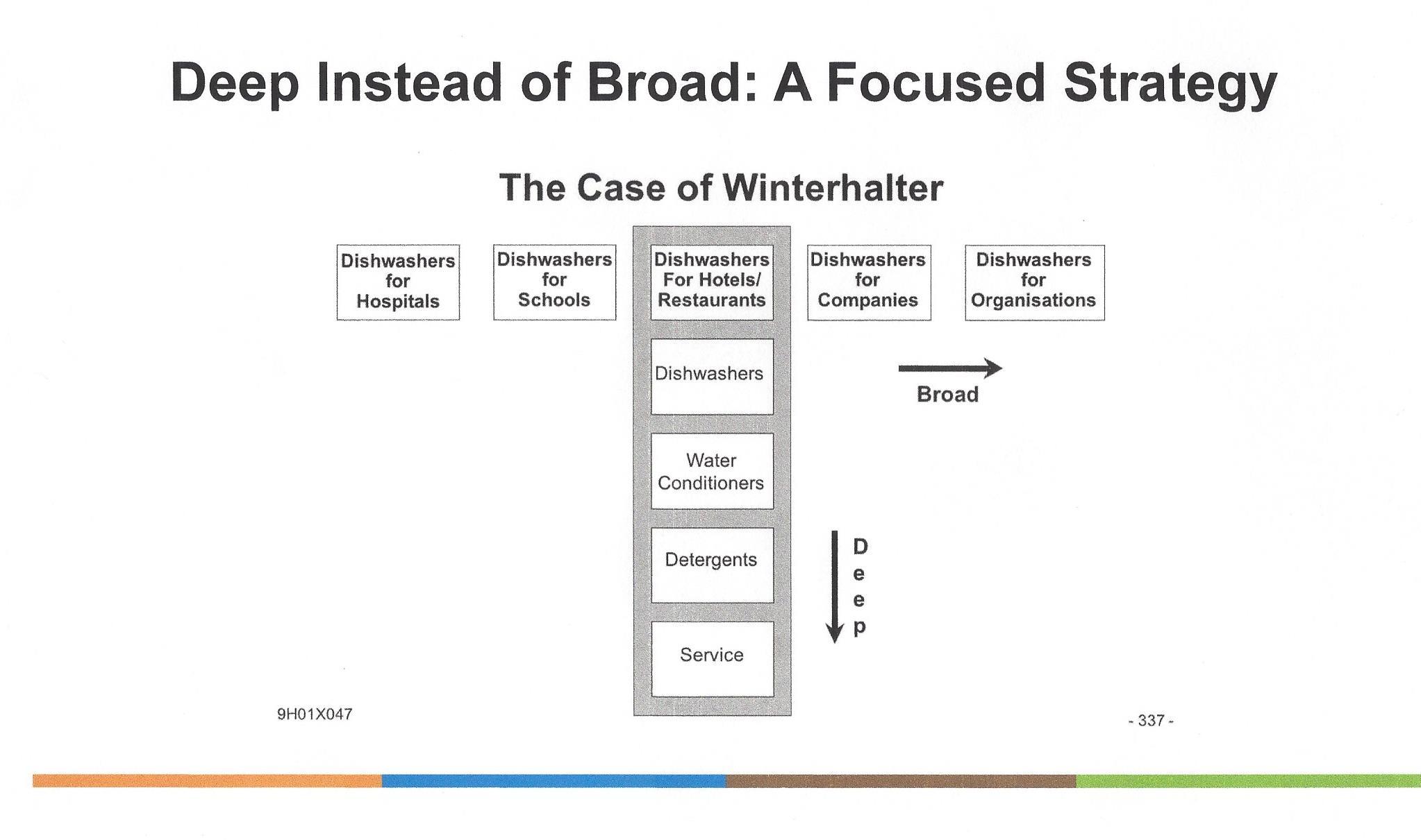 Focused Strategy - Deep Instead of Broad Winterhalter