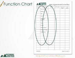 Function Chart Role and Name Circled