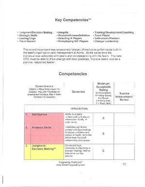 Job Summary Scorecard Key Competencies