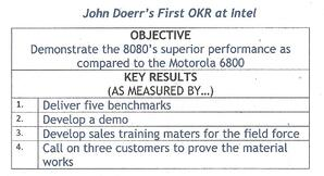 John Doerr's 1st OKR at Intel - Measure What Matters