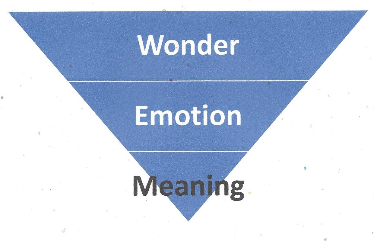 LovePop - Wonder, Emotion, Meaning