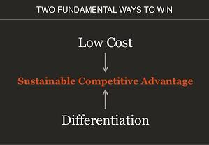 Low Cost - Differentiation Playing to Win