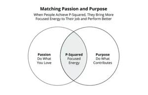 Matching Passion & Purpose