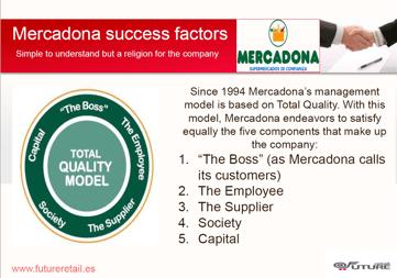 Mercadona Success Factors