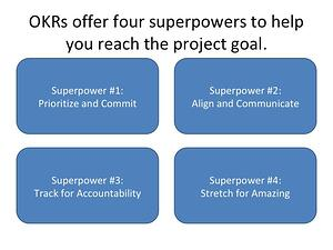 OKR's 4 Super Powers