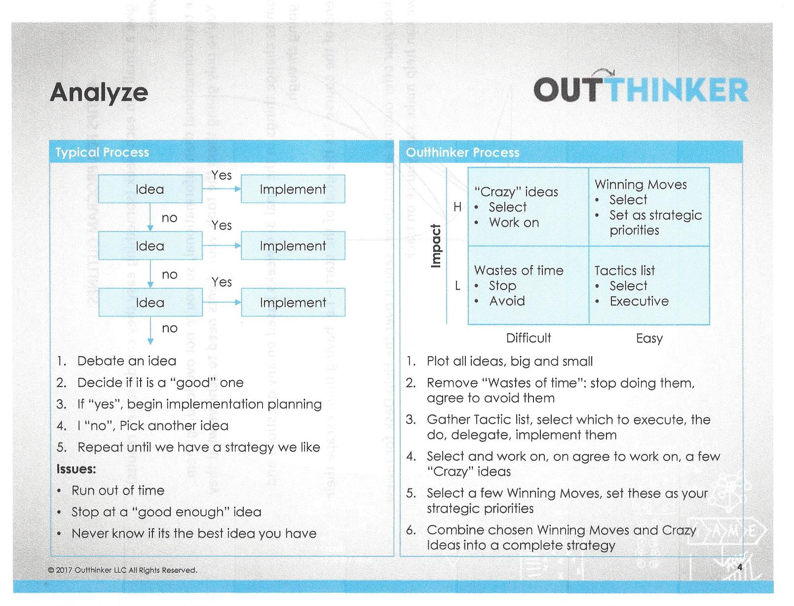OUTTHNKER PROCESS - ANALYSE