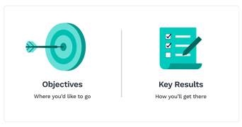 Objectives - Key Results