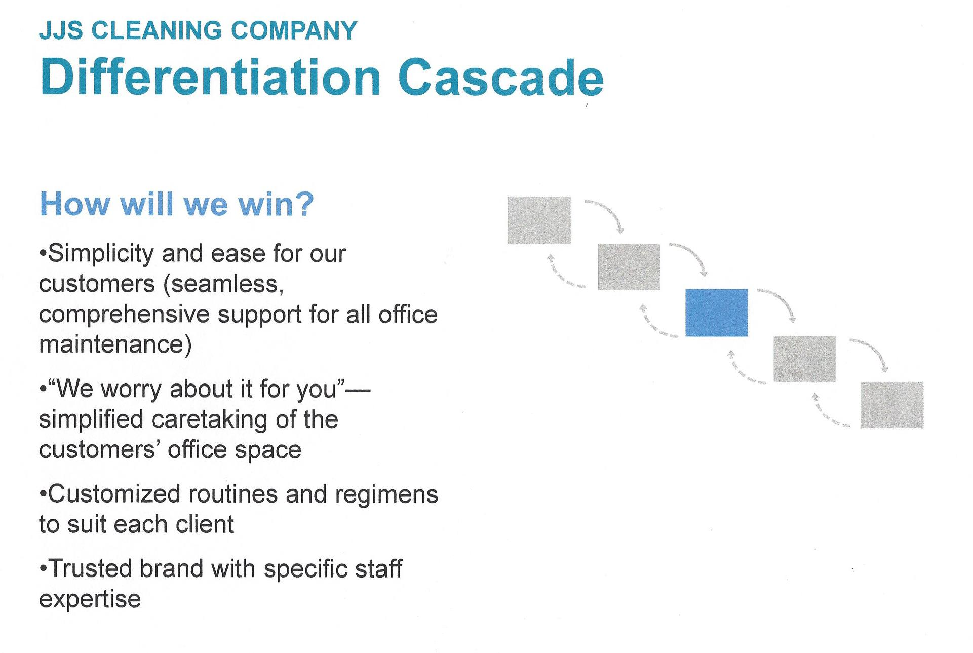 Play to Win - Differentiation Cascade - How to Win
