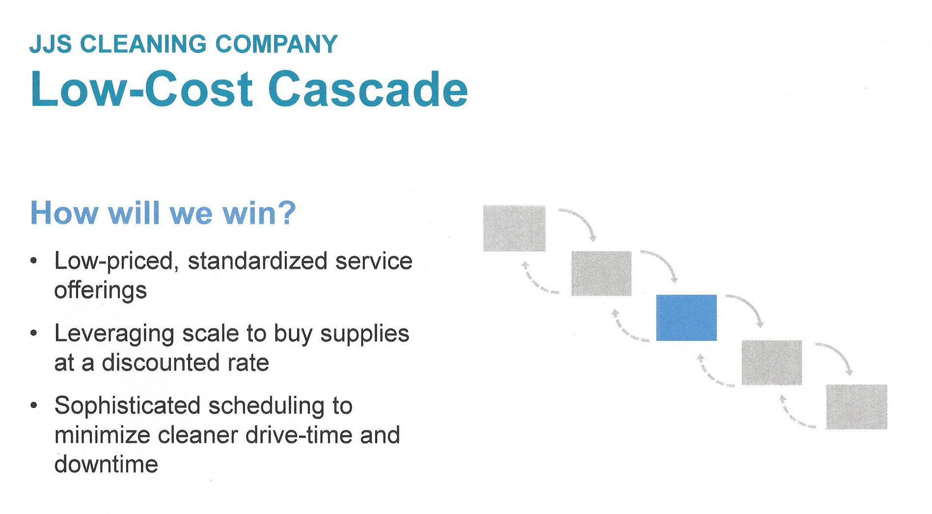 Play to Win - Low-Cost Cascade - How to Win