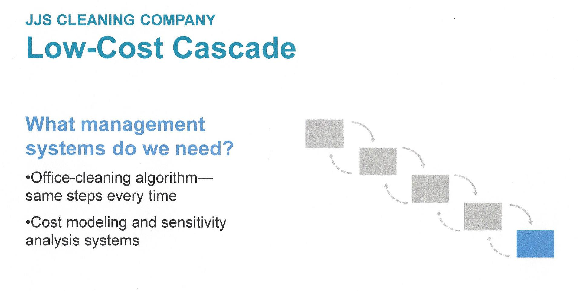 Play to Win - Low-Cost Cascade - Management Systems