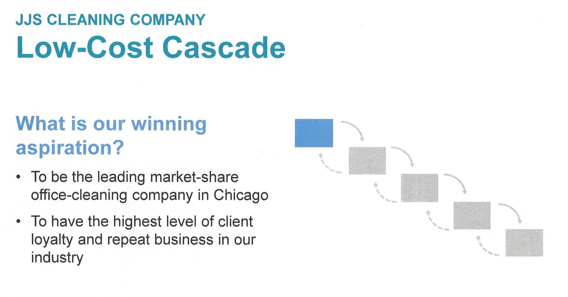 Play to Win - Low-Cost Cascade - Winning Aspiration