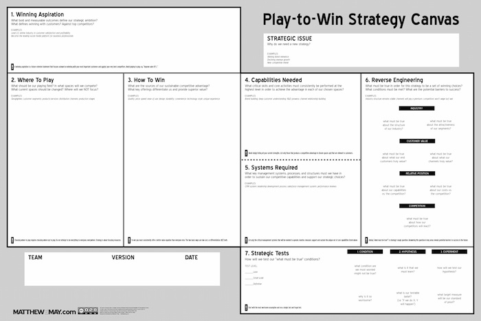 Play-to-Win-Strategy-Canvas-v2