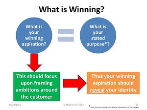Playing to Win - What is Winning