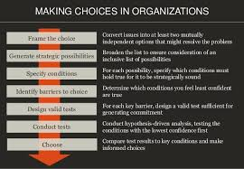 Reverse Engineering - Making Choices in Organizations