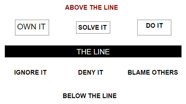 See It Own It Solve it Do It Above the Line