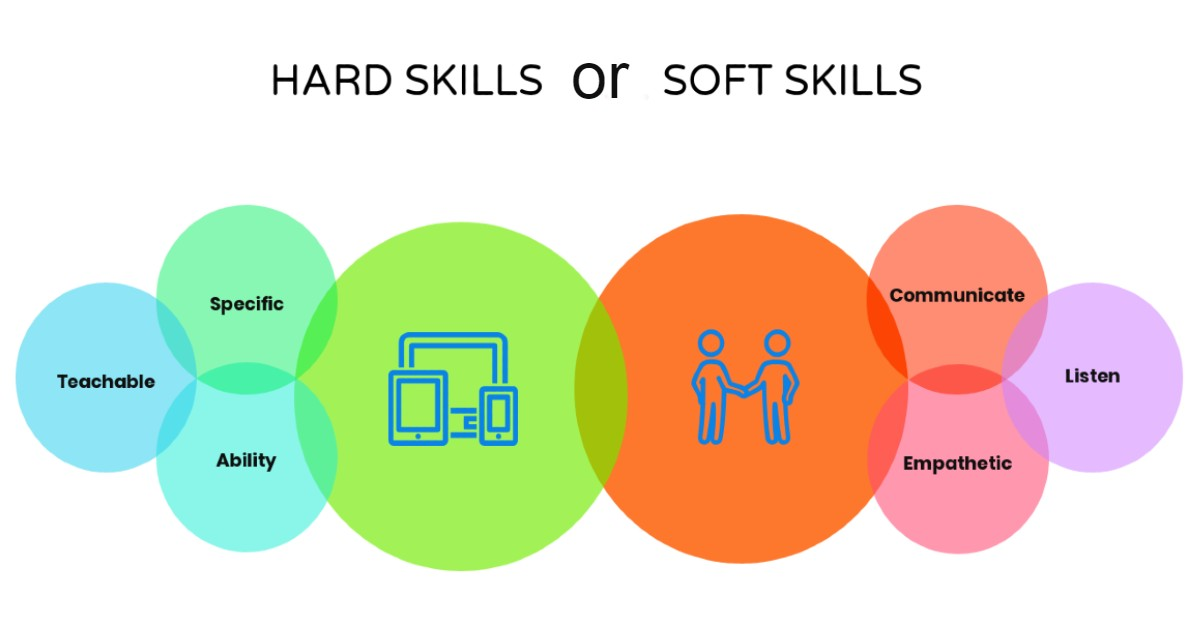 Soft-skills-or-hard-skills_-Which-is-more-important
